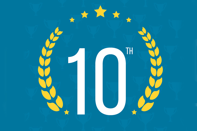 Finance House named 10th most admired company in the GCC