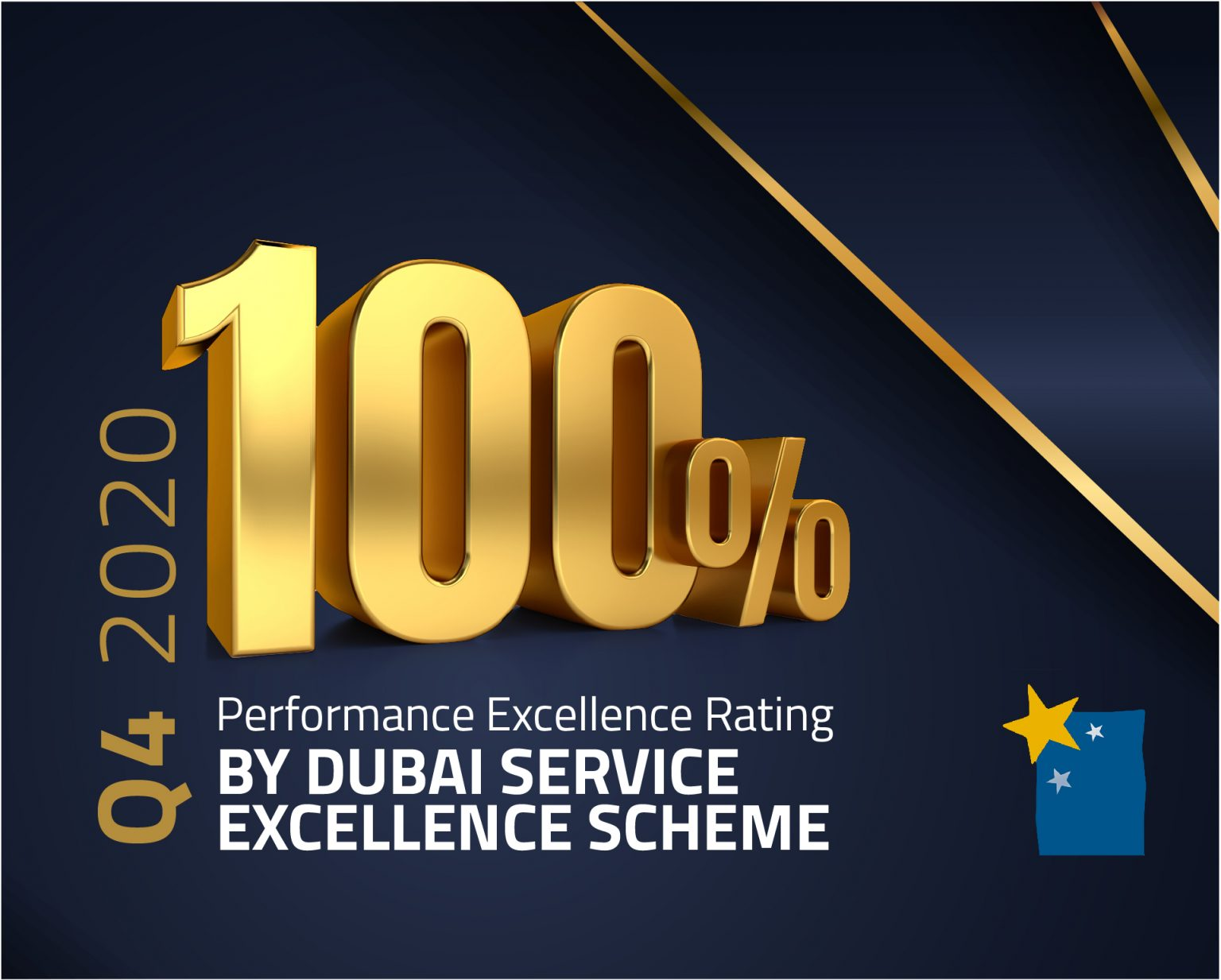 Finance House Securities Receives a Performance Excellence Rating of 100% for Q4 2020